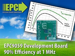 Efficient Power Conversion (EPC) Announces Development Board with 50 A, 1 MHz Capability to Reduce Size in Point-of-Load Applications