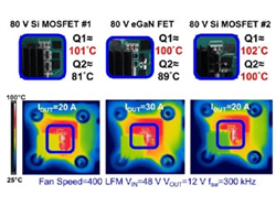 Improving Thermal Performance with Chip-Scale Packaged Gallium Nitride Transistors