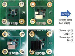 Best Practices for Integrating eGaN FETs