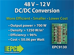 GaN-Based 48 V to 12 V Regulated Power Supply Development Board Delivers over 1250 W per Cubic Inch and Over 96% Efficiency