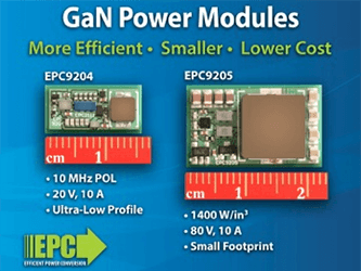 GaN Power Modules Deliver Over 1400 W/in3 for 48 V – 12 V DC-DC and Up to 10 MHz for Point-of-Load Power Conversion