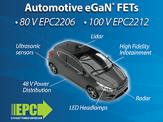 Automotive Qualified eGaN FETs Help Lidar Systems 'See' Better, Increase Efficiency, and Reduce Costs in 48 V Automotive Power Systems