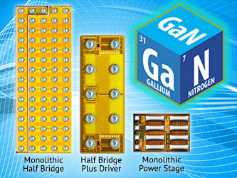 The Power and Evolution of GaN, Part 6: GaN Technology Adoption and Roadmap
