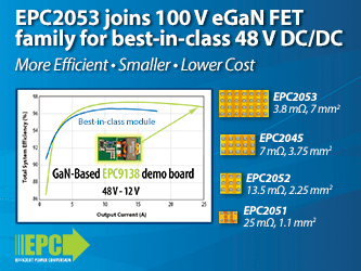 Efficient Power Conversion (EPC) Expands 100 V eGaN FET Family Offering Designers Best-in-Class Performance and Cost for 48 V DC-DC Conversion