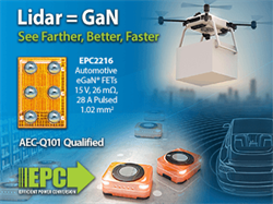 Automotive Qualified eGaN FET, 15 V EPC2216 Helps Time-of-Flight Lidar Systems 'See' Better