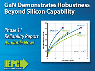 Testing Gallium Nitride Devices to Failure Demonstrates Robustness Unmatched ...