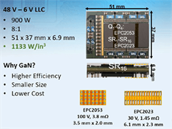 Power Product News from 'Virtual APEC'