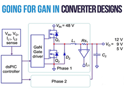 Going for GaN in Converter Designs