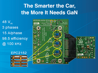 The Smarter the Car, the More it Needs GaN