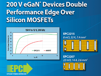 EPC Doubles the Performance of its 200 V eGaN FET Family