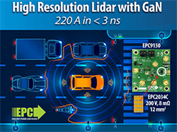 Lidar Demonstration Board Drives Lasers with Currents up to 220 A with Under 3-ns Pulses using eGaN FETs