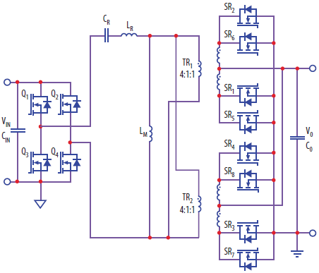 Power architecture schematic of the 900 W, 48 V to 12 V LLC