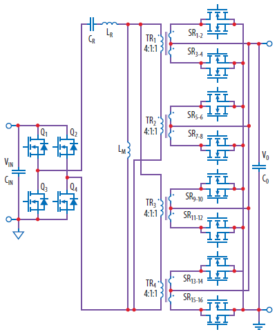 Power architecture schematic of the 900 W, 48 V to 6 V LLC converter
