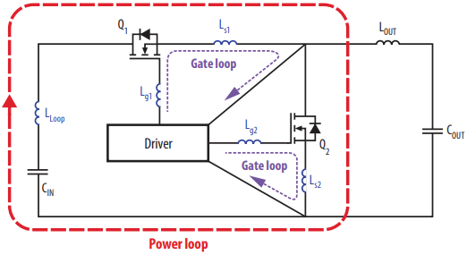 Equivalent circuit of an eGaN FET-based power stage