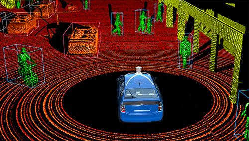 LiDAR sensors using GaN FETs create a fast and accurate digital point cloud