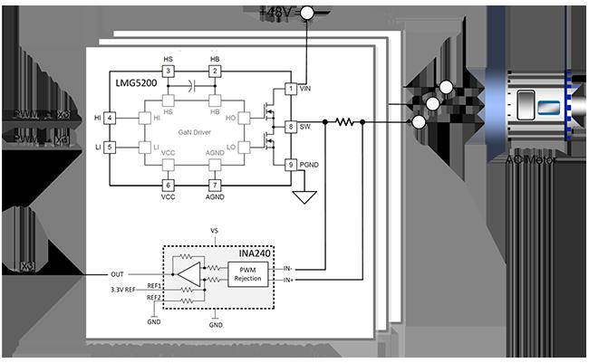 Gallium nitride transistors open up new frontiers in high