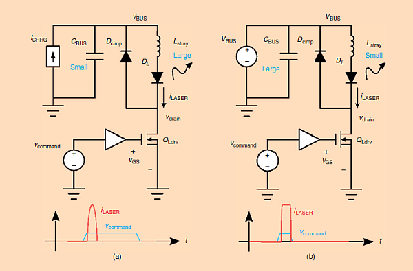 common laser diode driver circuits for pulsed LIDAR applications