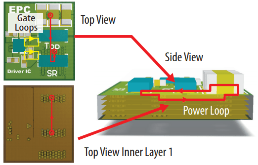 Optimal layout for an eGaN FET-based power stage