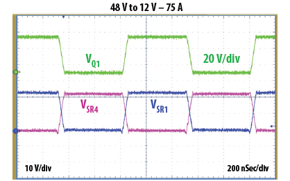 Switching waveforms at 48 V input voltage and 900 W load condition