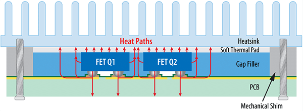 cross-section of the thermal solution for chip-scale eGaN FETs