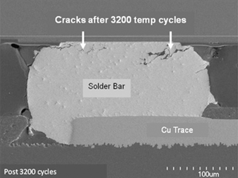Solder bump cracking caused by thermal-mechanical stress