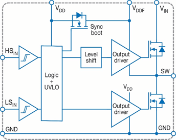 Integrated Power Stage Schematic