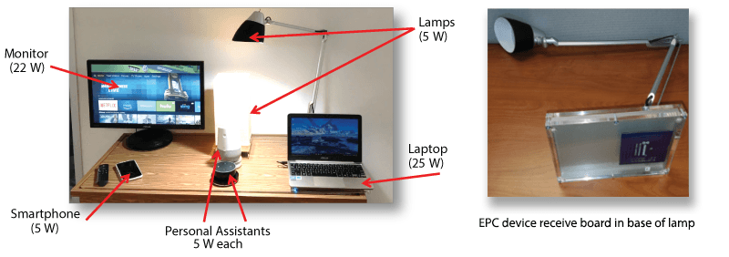 Wireless power table with wipo lamp