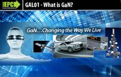 What is GaN?