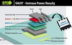 Increase Power Density with GaN