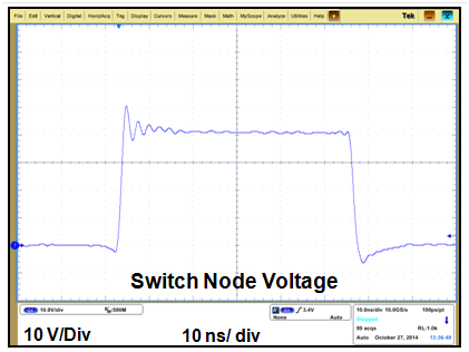 Switch node voltage