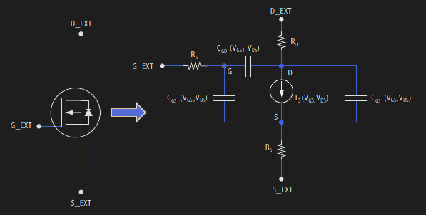 Equivalent circuit implemented by the GaN transistor model