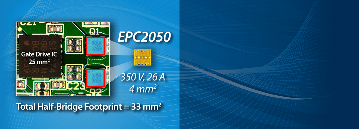 EPC9204/9205 Development Boards