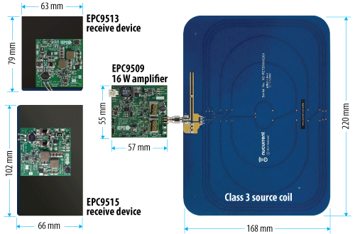 EPC wireless power demonstration kit