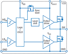 EPC2152 Functional Block Diagram