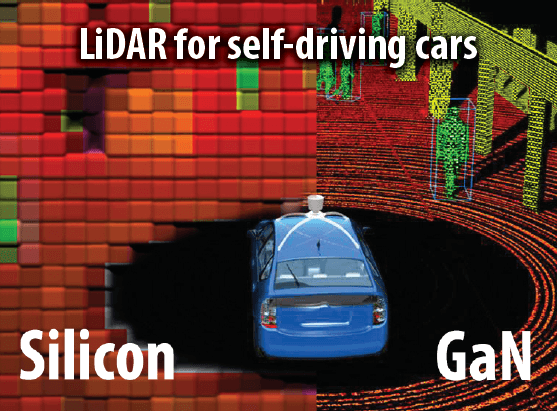 LiDAR Autonomous Vehicles