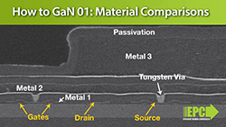 How to GaN 01 – Material Comparisons