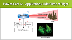 How to GaN 12 – Applications: Lidar/Time of Flight