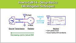 How to GaN 14 – Design Basics: EMI Mitigation Techniques
