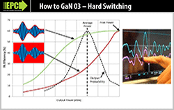 HTG03 Design Example – Hard-Switching Applications
