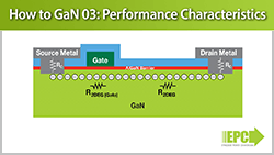 How to GaN 03 – Performance Characteristics