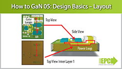How to GaN 05 – Design Basics: Layout