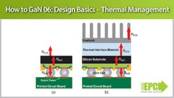 How to GaN 06 – Design Basics: Thermal Management