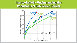 How to GaN 08 – Understanding the Robustness of GaN Power Devices