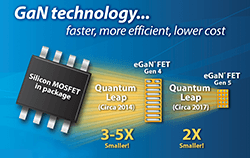 GaN Takes Another Quantum Leap