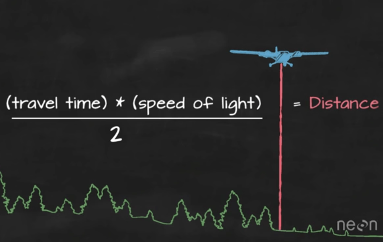 LiDAR - Light Detection and Ranging