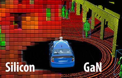 GaN Application Demo - GaN for LiDAR