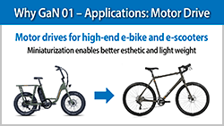 Why GaN 01 – Applications: Motor Drives