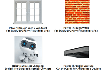 NuCurrent wireless power solutions